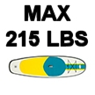 Blue Water Toys Inflatable Stand Up Paddle Board (SUP), 9ft x 31in x 5in - BWSUP-9315